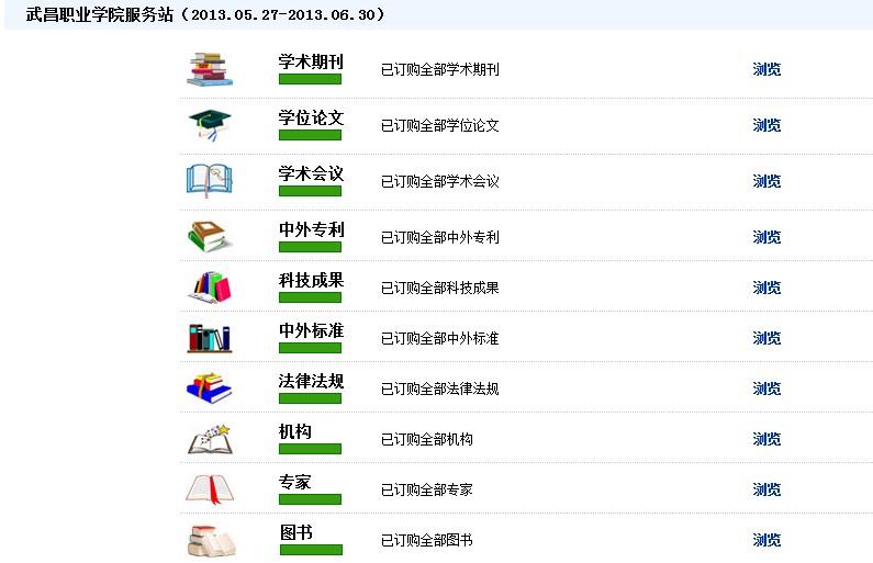 全新发布万方数据库免费账号一枚 2013年6月 武汉某职业学院万方入口