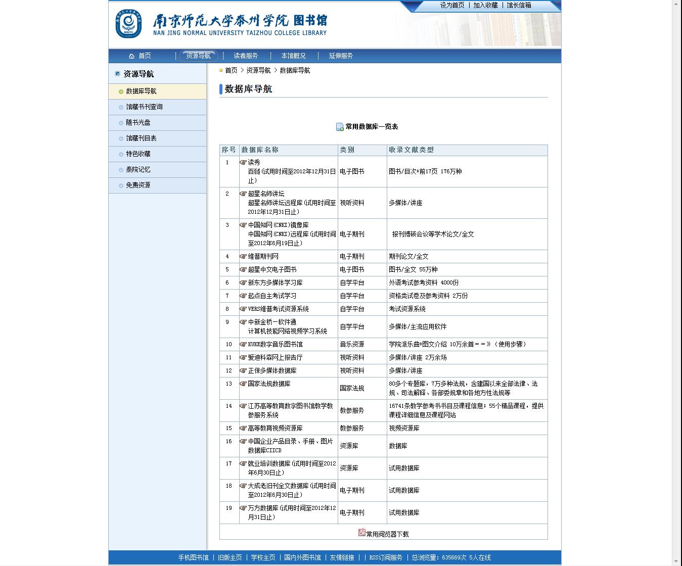 南京师范大学泰州学院全库(含cnki-读秀-维普-万方各种数据库免费入口)sslvpn