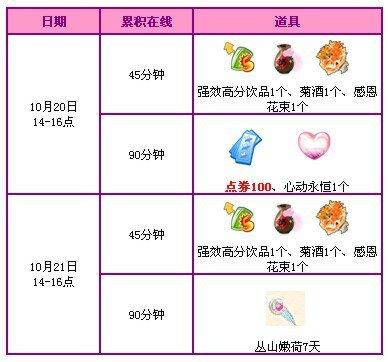 QQ炫舞10月回馈活动网址