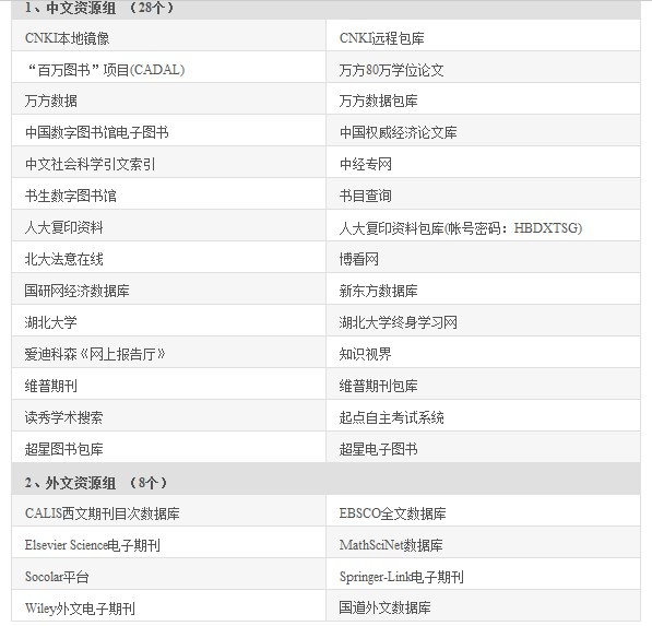 [推荐]某大学易瑞访问系统 已测试万方 中国知网 读秀 维普 以及大量外文资源可下载