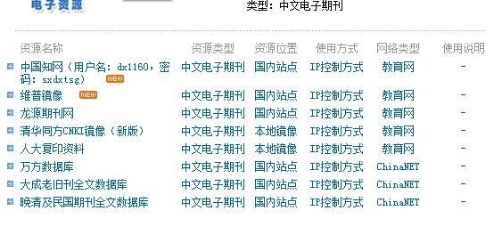 干货来了!山西某大学文献数据库账号一枚 包含中国知网、读秀、超星、龙源期刊以及大量国外数据库 测试可用!