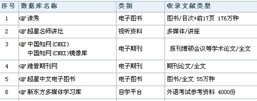维普免费账号,cnki免费账号,中国知网免费入口,中国知网免费账号