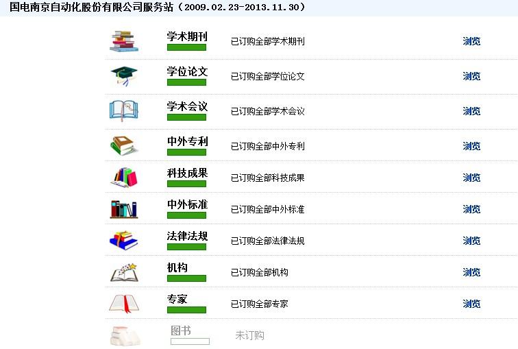 又一枚万方数据库免费账号 2013年6月最新更新 已测试可用 有效期11月底